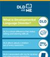 What is DLD infographic icon